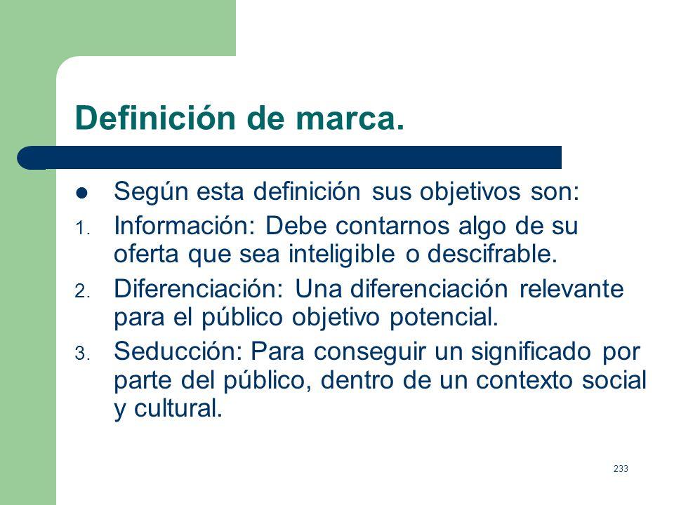Definición de marca. Según esta definición sus objetivos son: