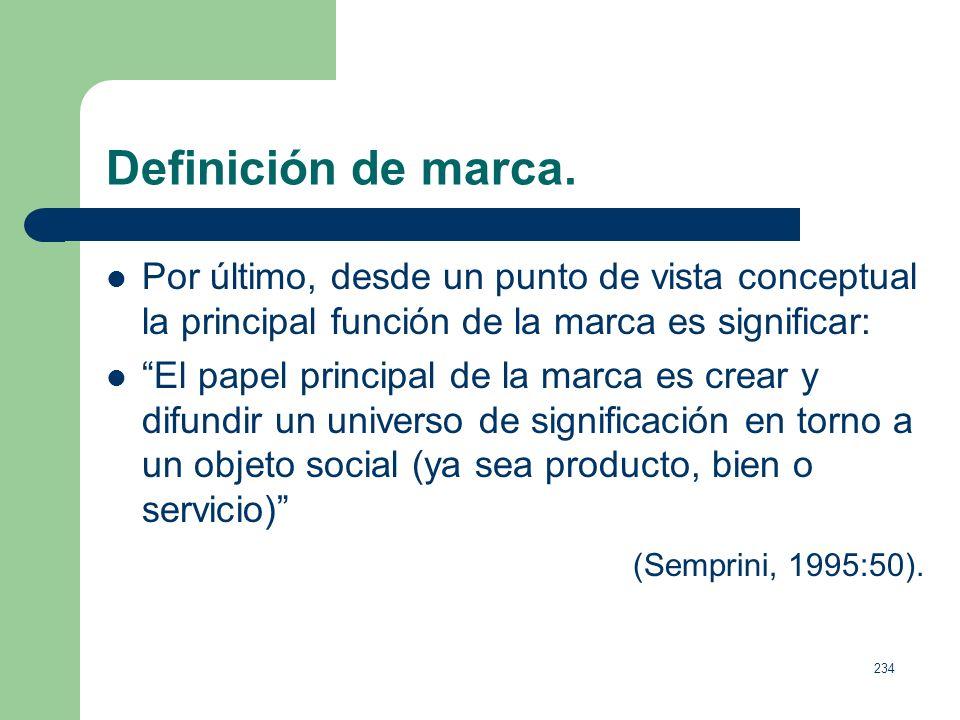 Definición de marca. Por último, desde un punto de vista conceptual la principal función de la marca es significar: