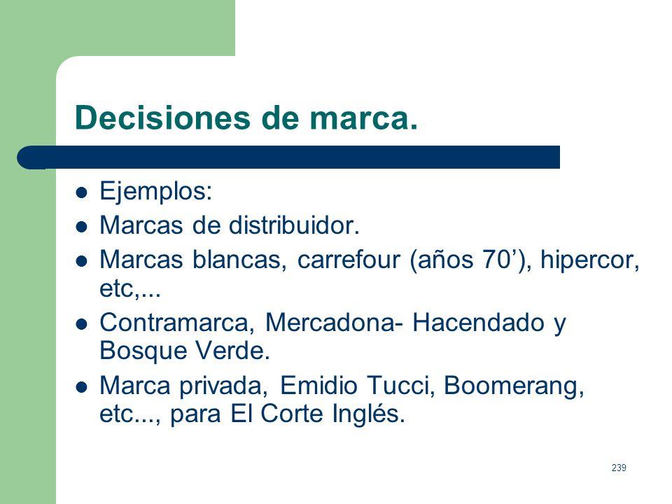 Decisiones de marca. Ejemplos: Marcas de distribuidor.