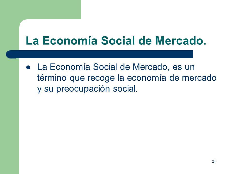 La Economía Social de Mercado.