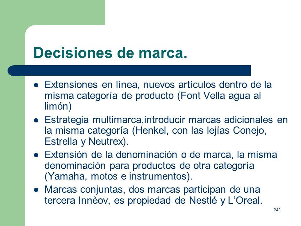 Decisiones de marca.Extensiones en línea, nuevos artículos dentro de la misma categoría de producto (Font Vella agua al limón)