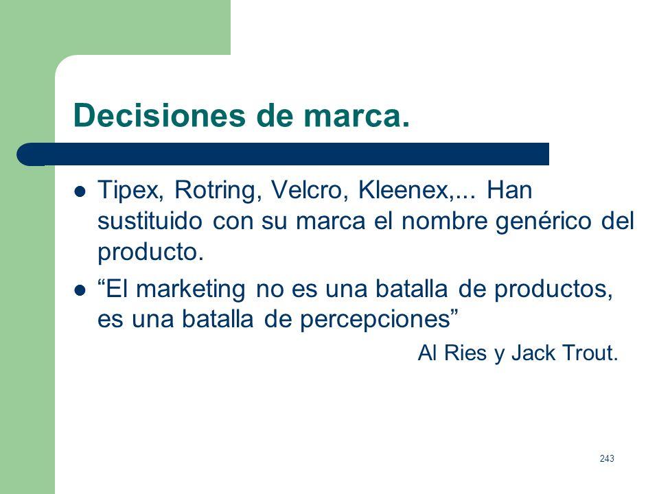 Decisiones de marca. Tipex, Rotring, Velcro, Kleenex,... Han sustituido con su marca el nombre genérico del producto.
