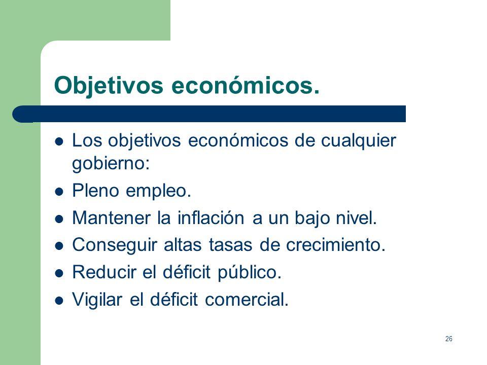 Objetivos económicos. Los objetivos económicos de cualquier gobierno: