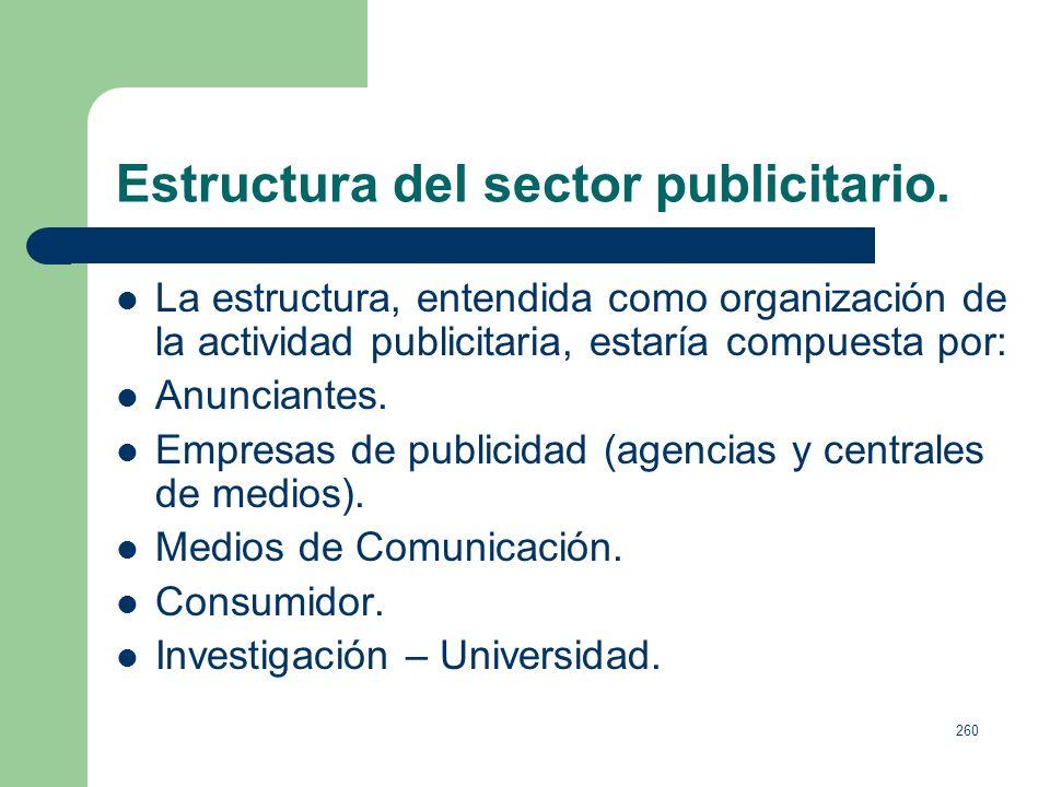 Estructura del sector publicitario.