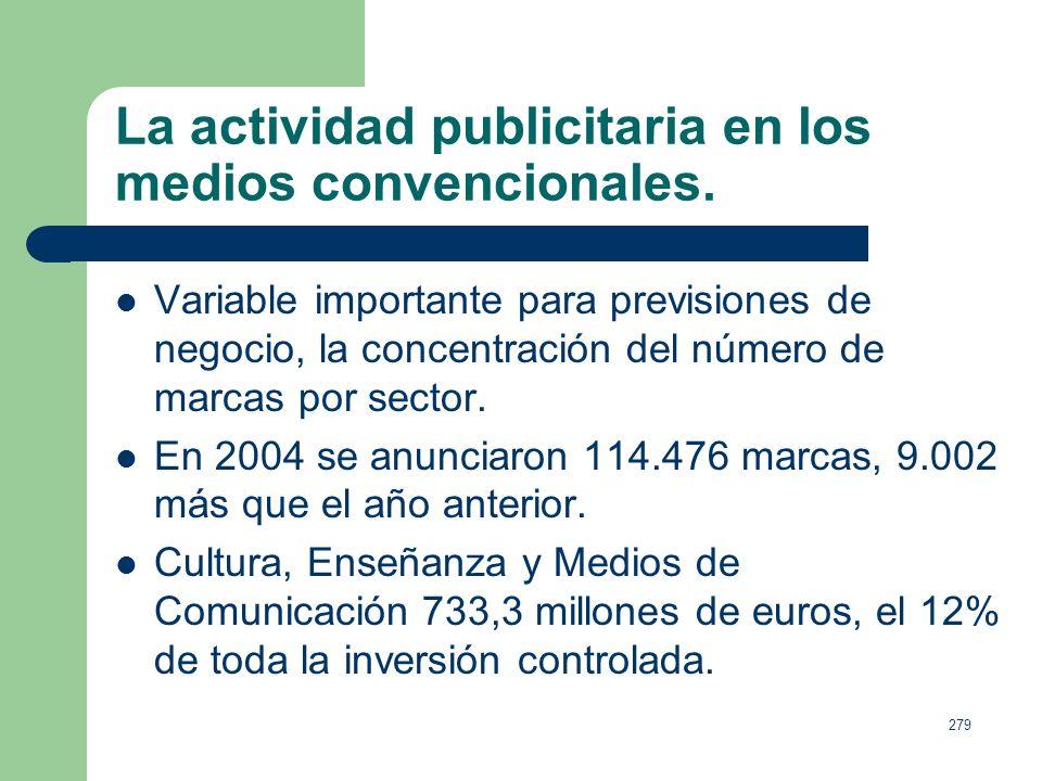 La actividad publicitaria en los medios convencionales.