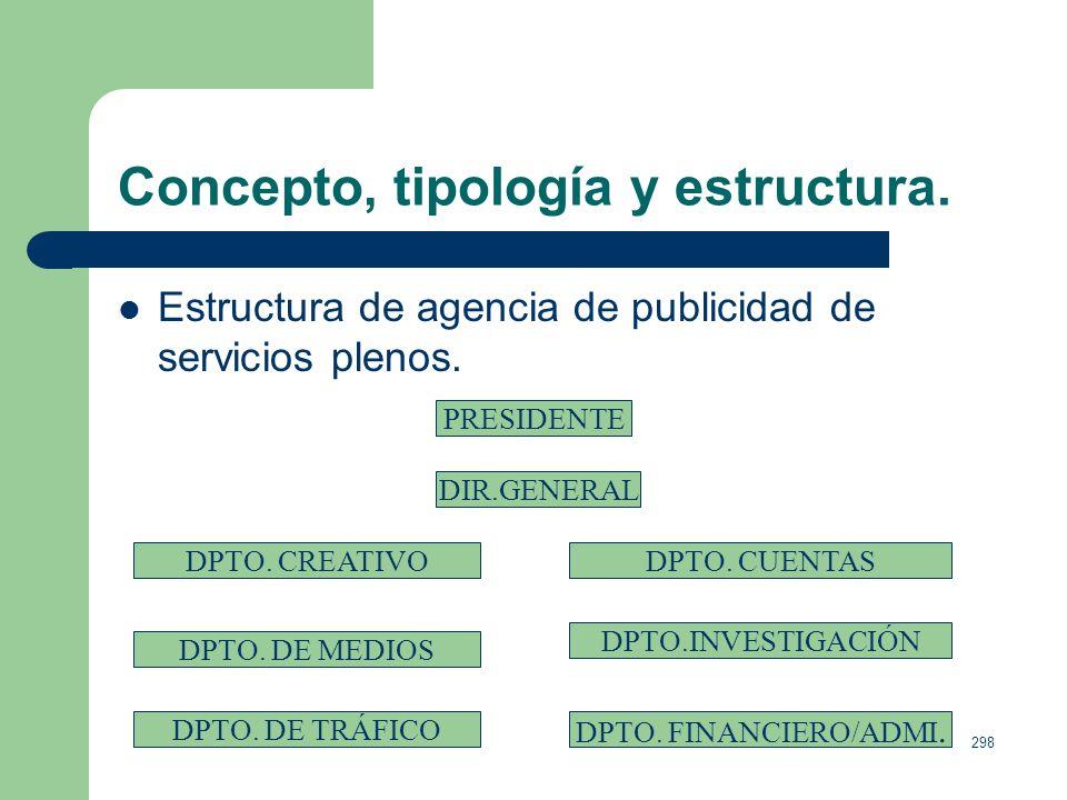 Concepto, tipología y estructura.