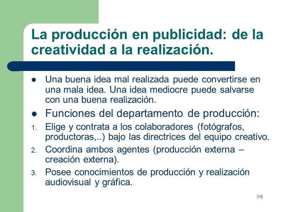 La producción en publicidad: de la creatividad a la realización.