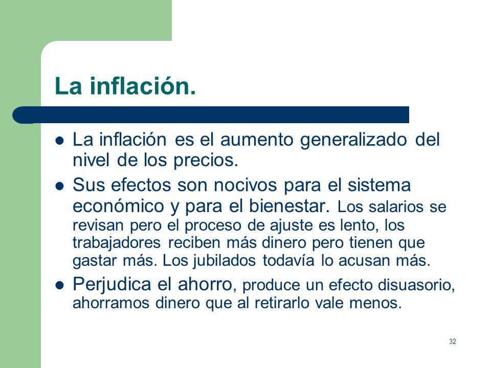 La inflación.La inflación es el aumento generalizado del nivel de los precios.
