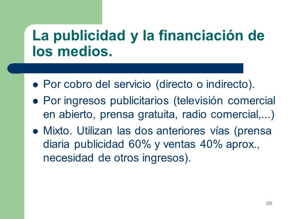 La publicidad y la financiación de los medios.