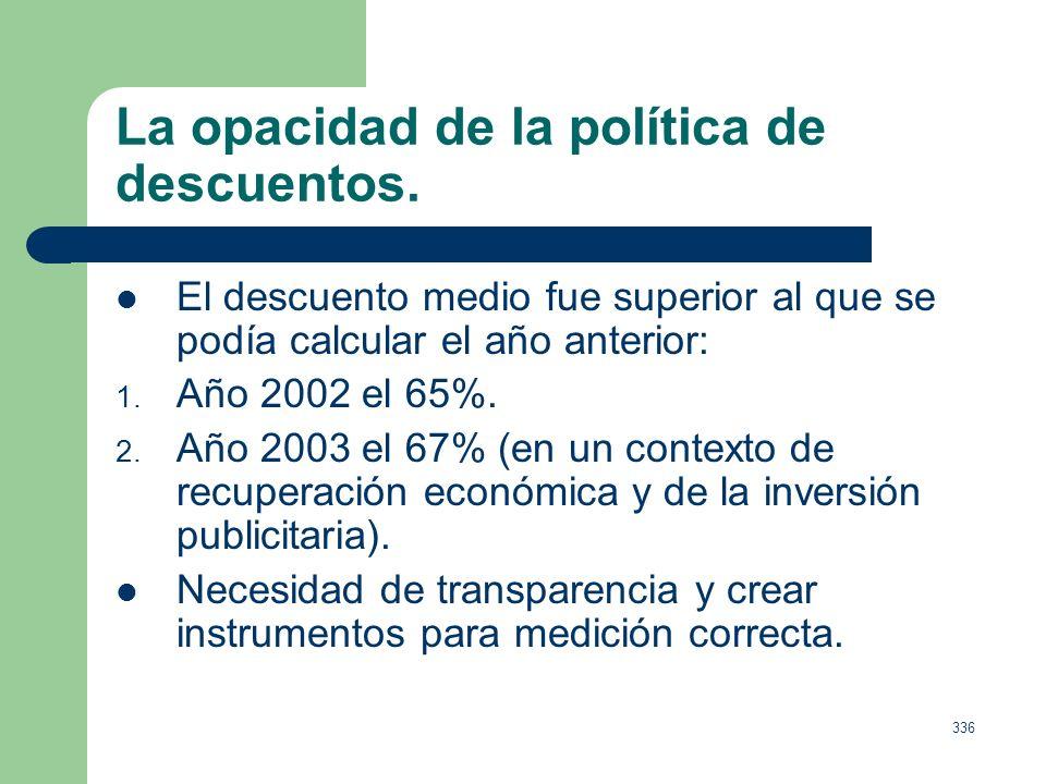 La opacidad de la política de descuentos.