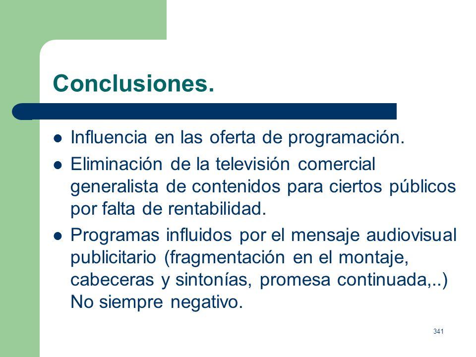 Conclusiones. Influencia en las oferta de programación.