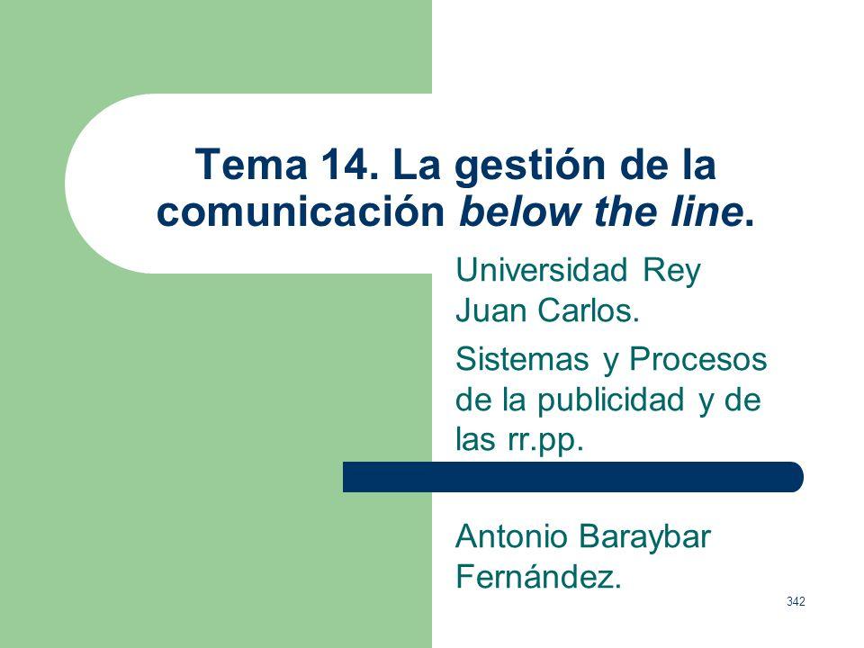 Tema 14. La gestión de la comunicación below the line.