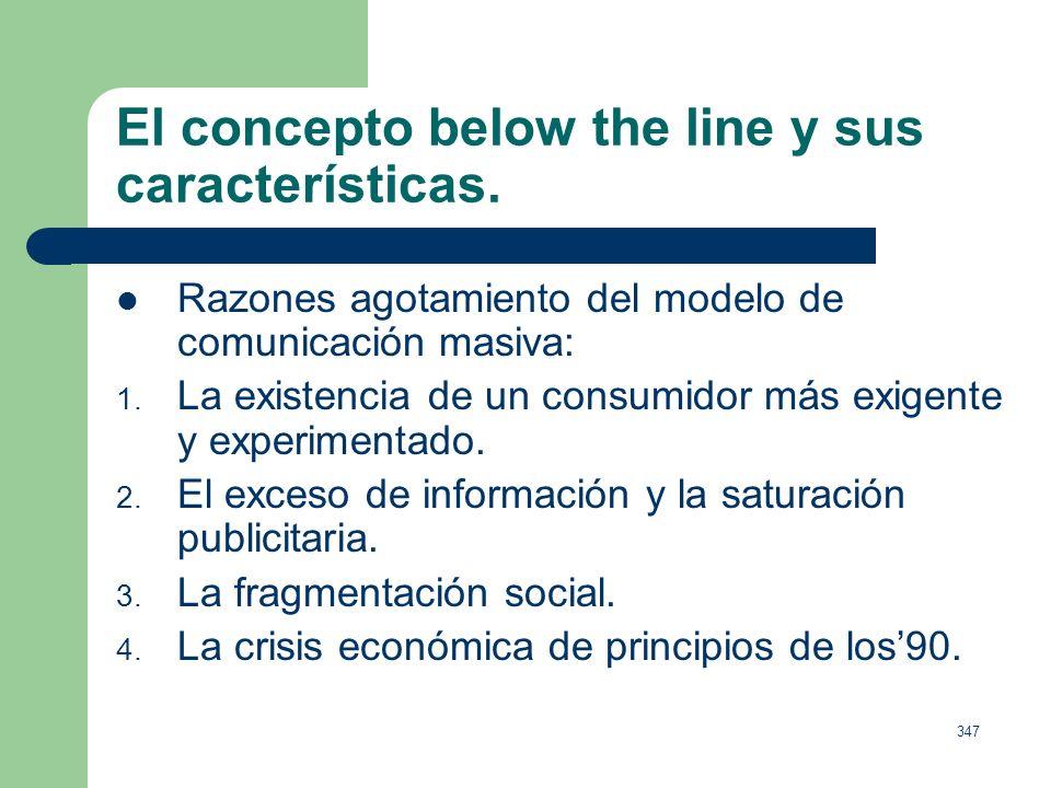El concepto below the line y sus características.