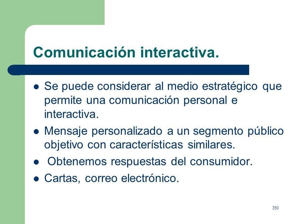 Comunicación interactiva.