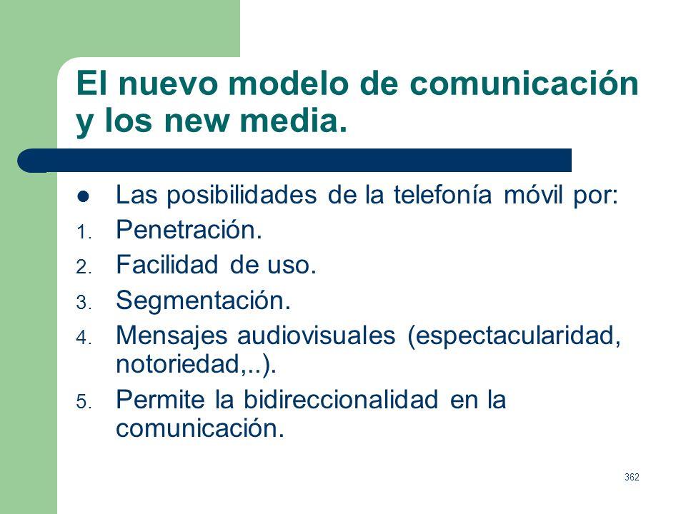 El nuevo modelo de comunicación y los new media.