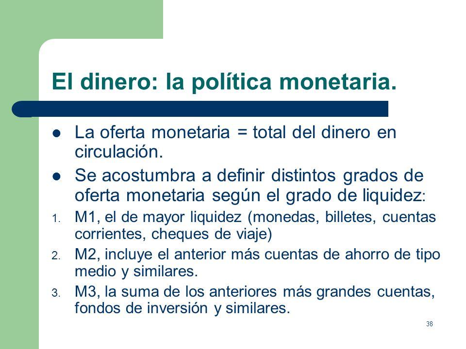 El dinero: la política monetaria.