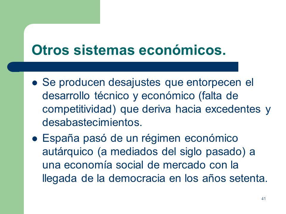 Otros sistemas económicos.
