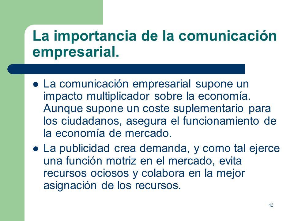 La importancia de la comunicación empresarial.
