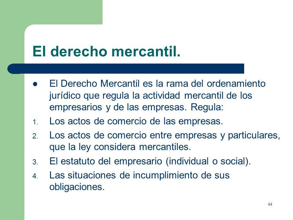 El derecho mercantil.