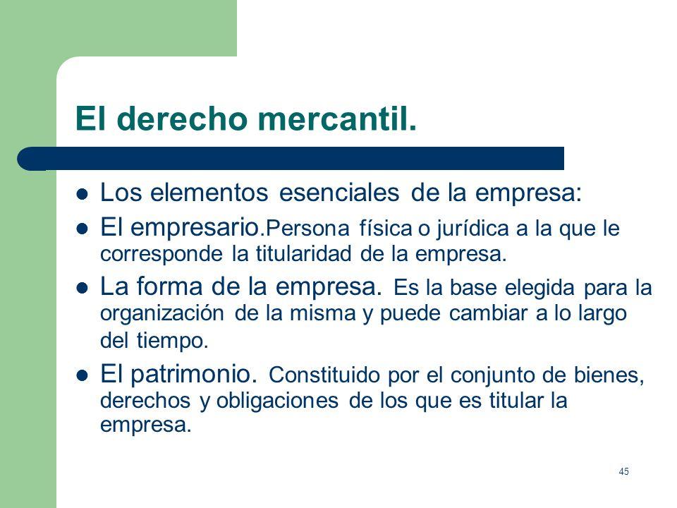 El derecho mercantil. Los elementos esenciales de la empresa: