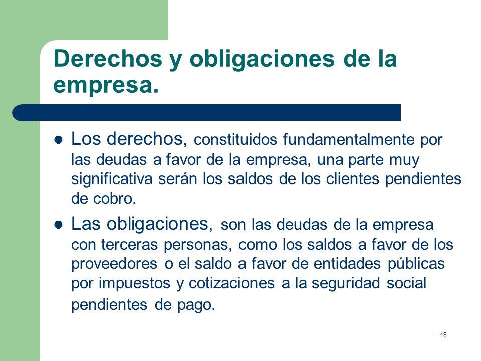 Derechos y obligaciones de la empresa.