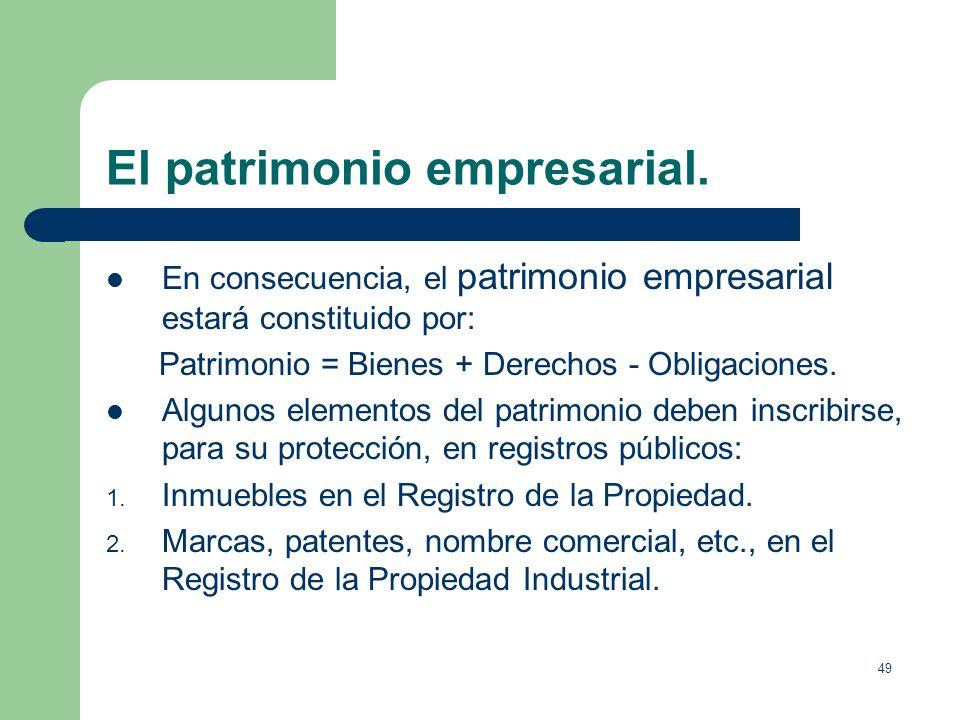 El patrimonio empresarial.