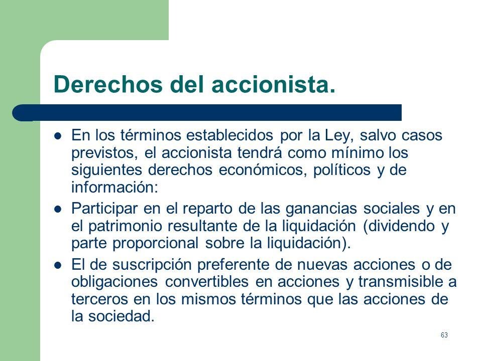 Derechos del accionista.