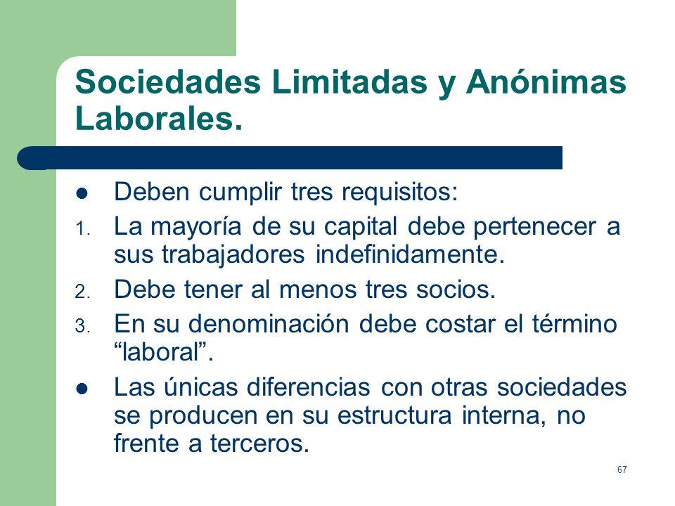 Sociedades Limitadas y Anónimas Laborales.