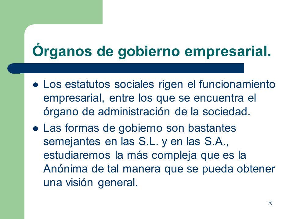 Órganos de gobierno empresarial.