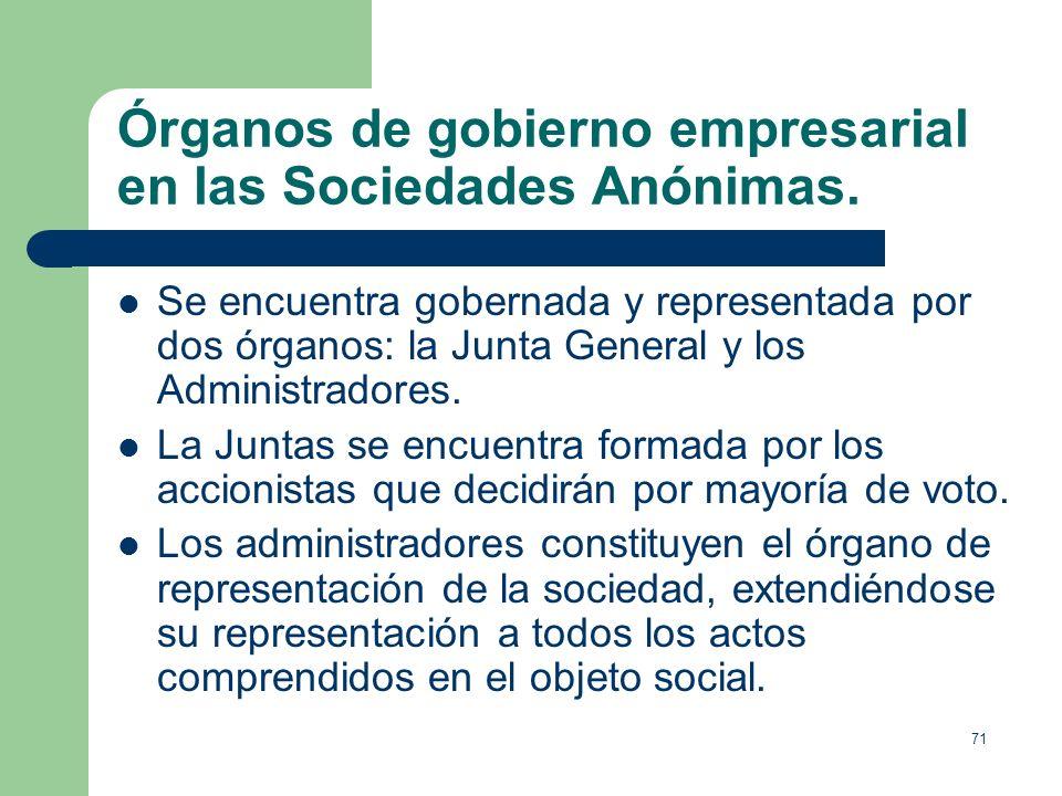Órganos de gobierno empresarial en las Sociedades Anónimas.