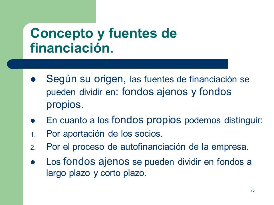 Concepto y fuentes de financiación.