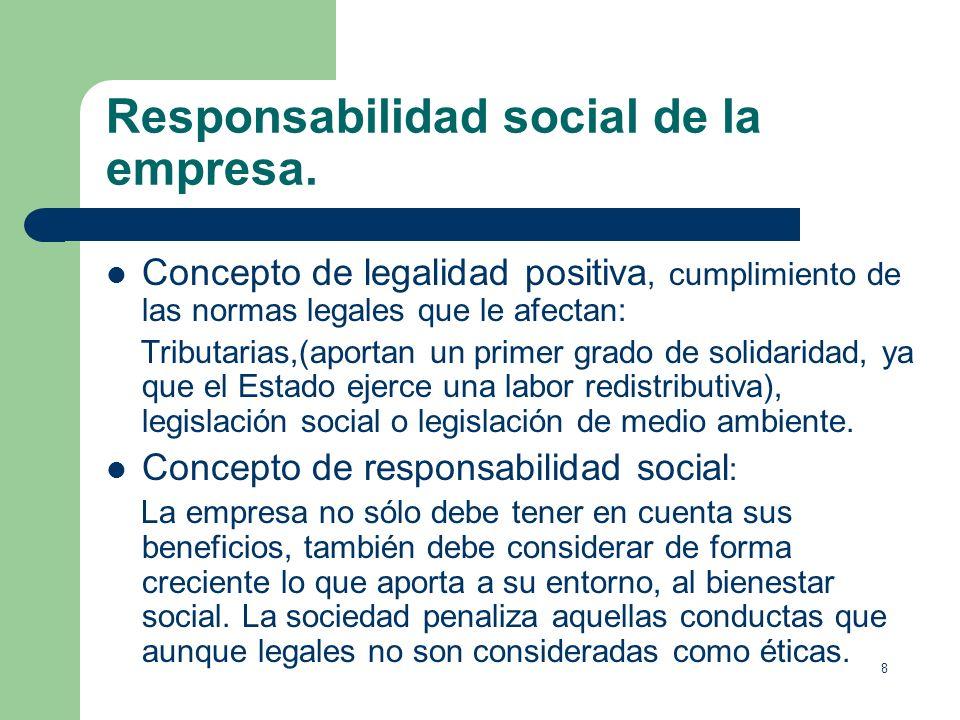 Responsabilidad social de la empresa.