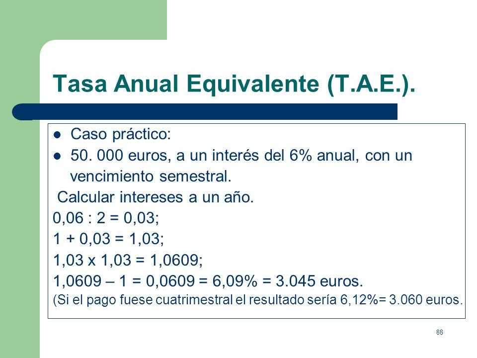 Tasa Anual Equivalente (T.A.E.).