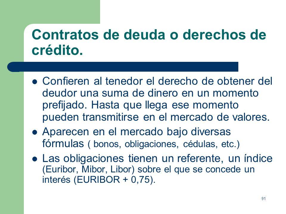 Contratos de deuda o derechos de crédito.