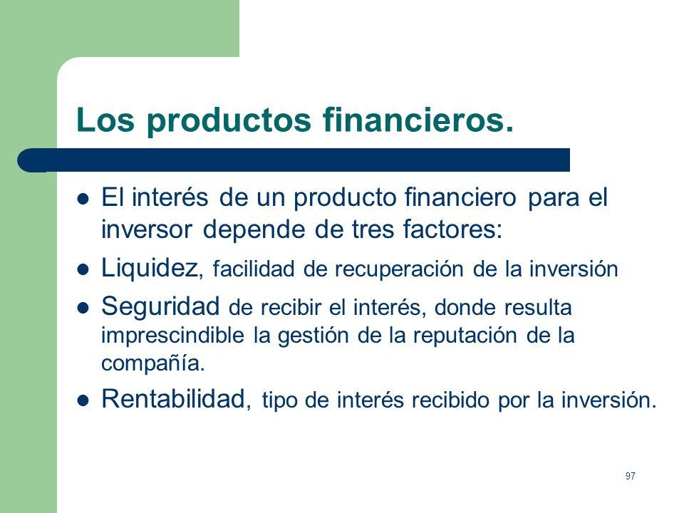 Los productos financieros.