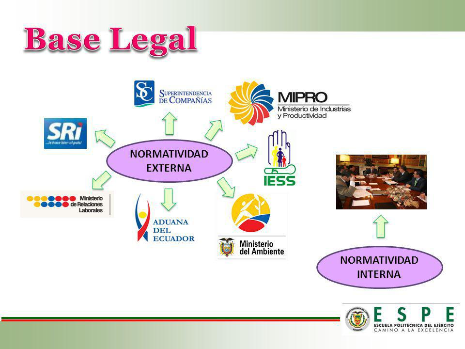 Base Legal NORMATIVIDAD EXTERNA NORMATIVIDAD INTERNA