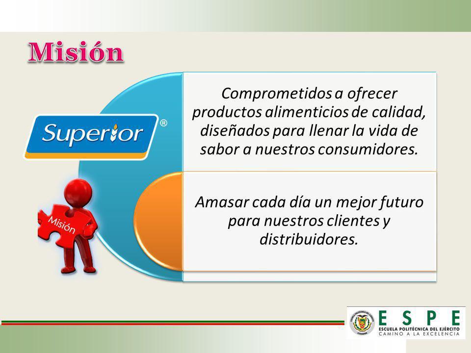 Misión Comprometidos a ofrecer productos alimenticios de calidad, diseñados para llenar la vida de sabor a nuestros consumidores.