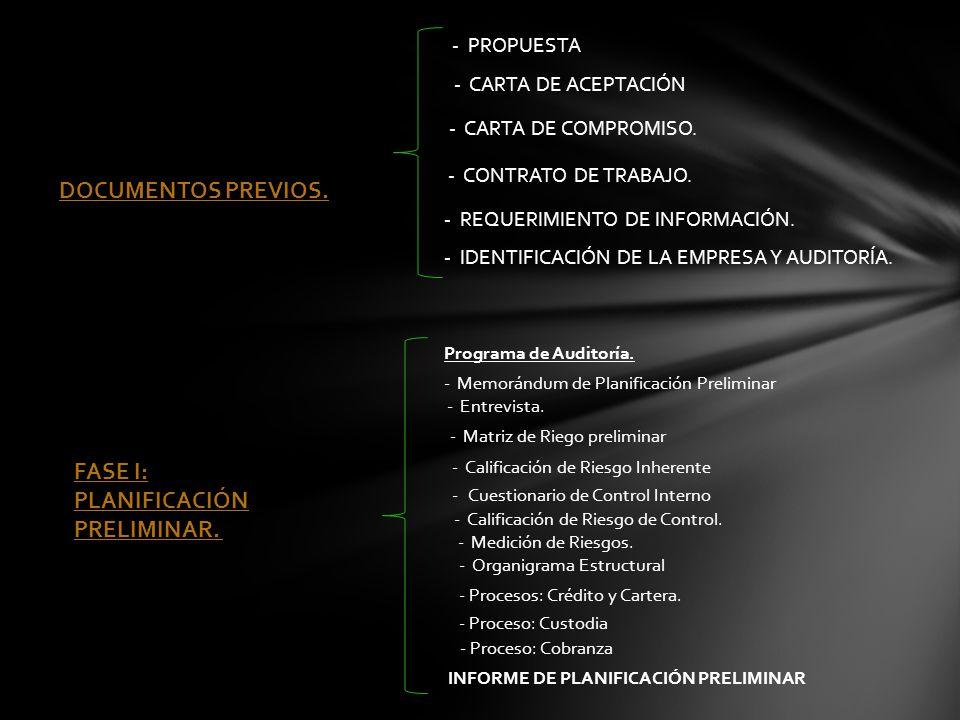 DOCUMENTOS PREVIOS. FASE I: PLANIFICACIÓN PRELIMINAR. - PROPUESTA