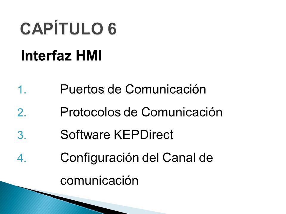 CAPÍTULO 6 Interfaz HMI Puertos de Comunicación