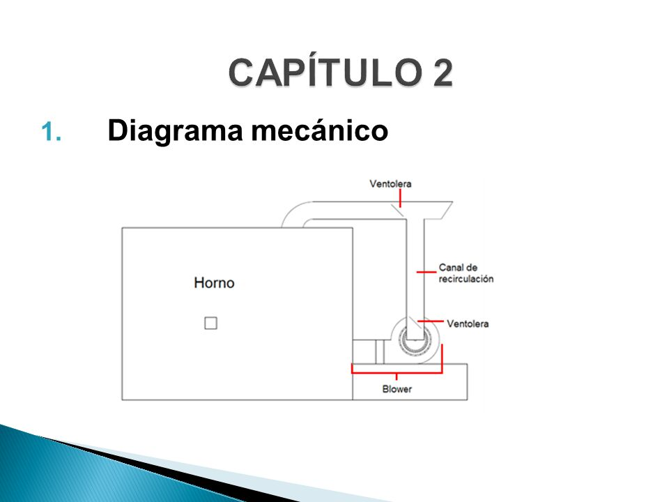CAPÍTULO 2 Diagrama mecánico