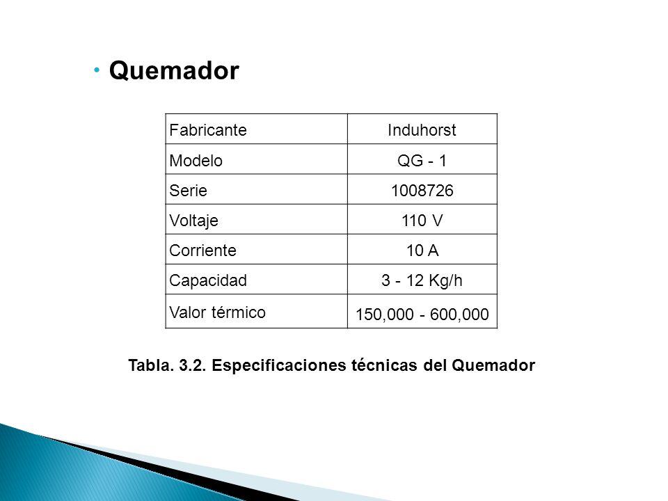 Tabla. 3.2. Especificaciones técnicas del Quemador