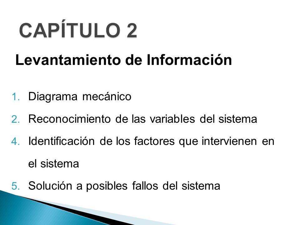 CAPÍTULO 2 Levantamiento de Información Diagrama mecánico