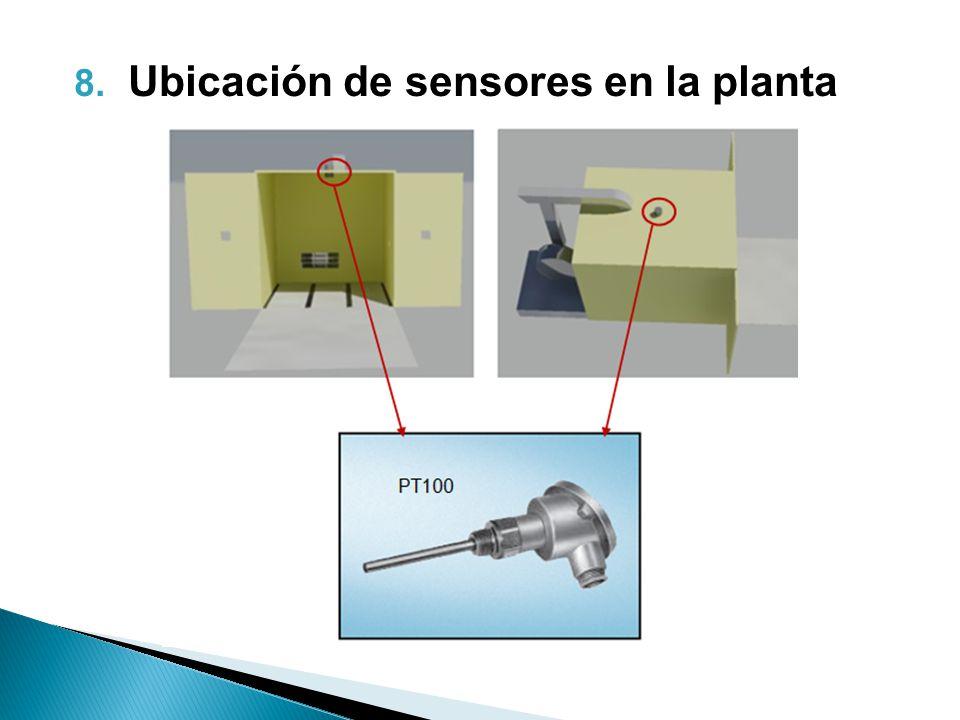 Ubicación de sensores en la planta