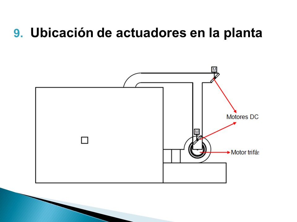 Ubicación de actuadores en la planta
