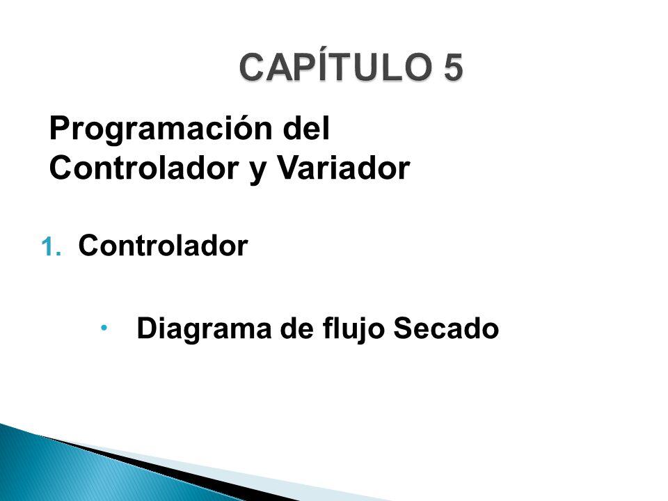 CAPÍTULO 5 Programación del Controlador y Variador Controlador