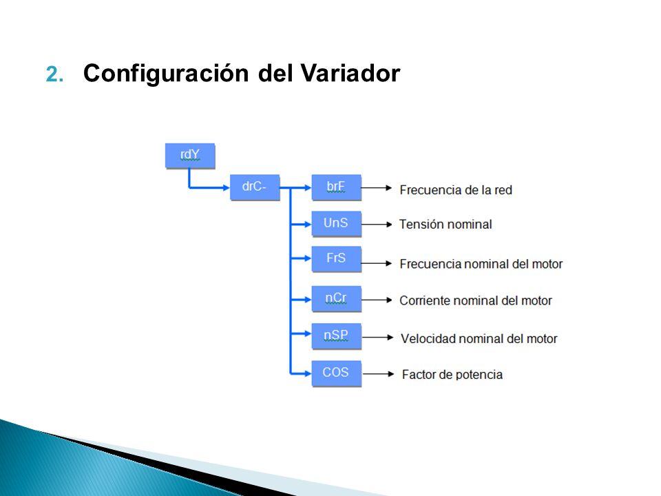Configuración del Variador