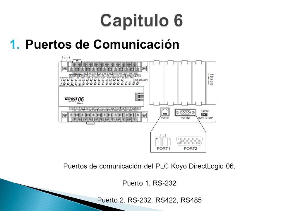 Puertos de comunicación del PLC Koyo DirectLogic 06:
