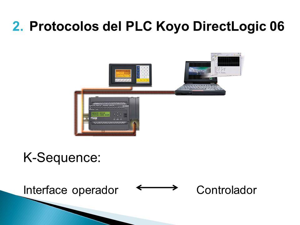 Protocolos del PLC Koyo DirectLogic 06