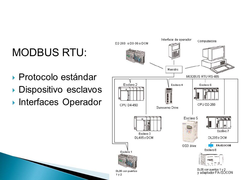 MODBUS RTU: Protocolo estándar Dispositivo esclavos