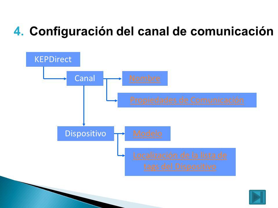 Configuración del canal de comunicación